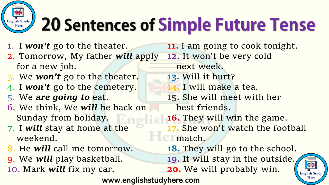 20 Sentences of Simple Future Tense