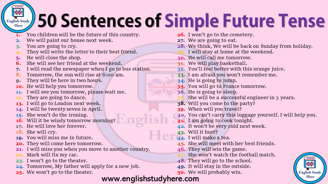 50 Sentences of Simple Future Tense