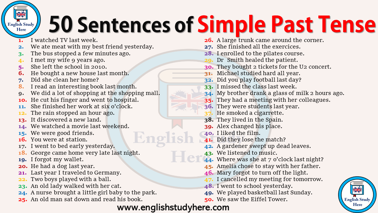 50 Sentences of Simple Past Tense - English Study Here