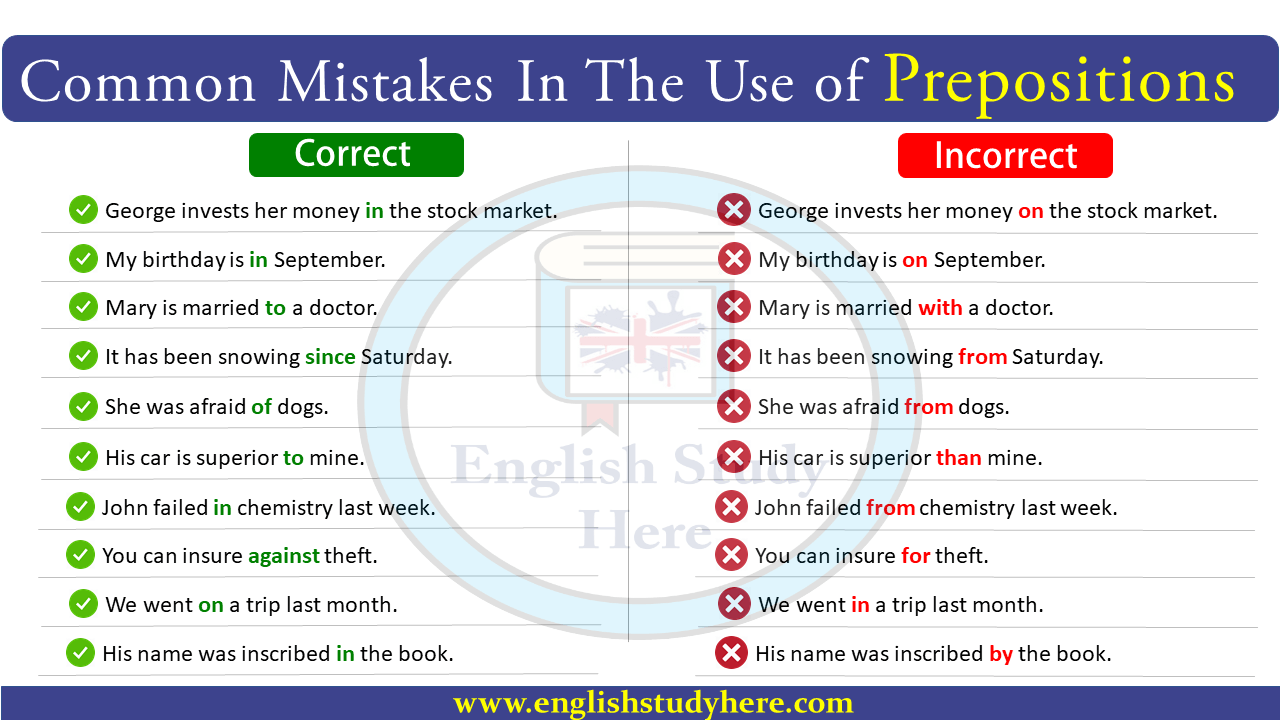 Common Mistakes In The Use of Prepositions
