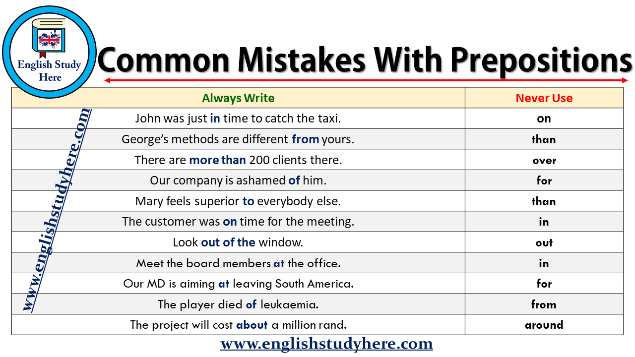 Common Mistakes With Prepositions