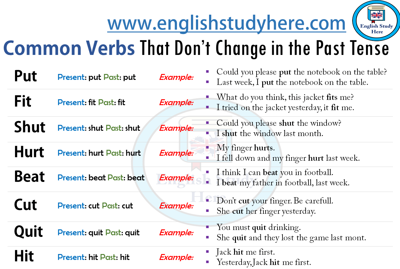 Common Verbs That Don T Change In The Past Tense English