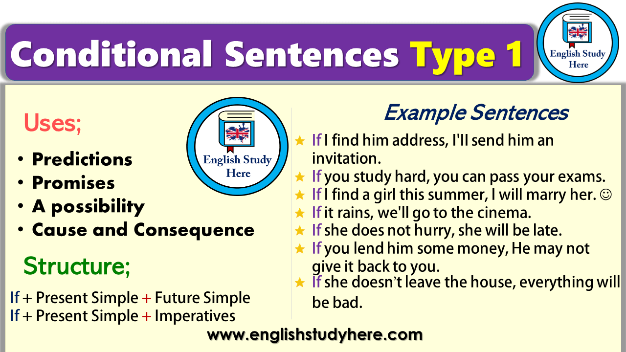 Conditional Sentences Type 1