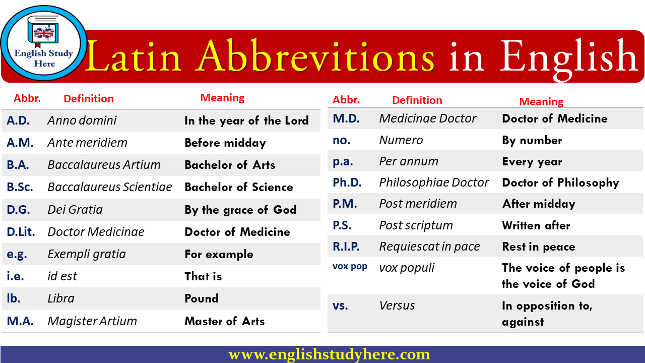 List of Latin abbreviations