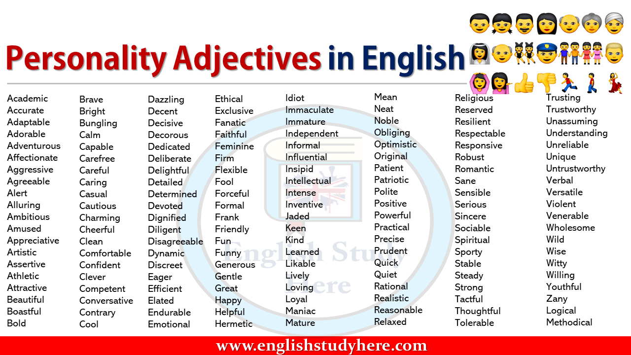 Personality Adjectives in English