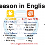 Season in English