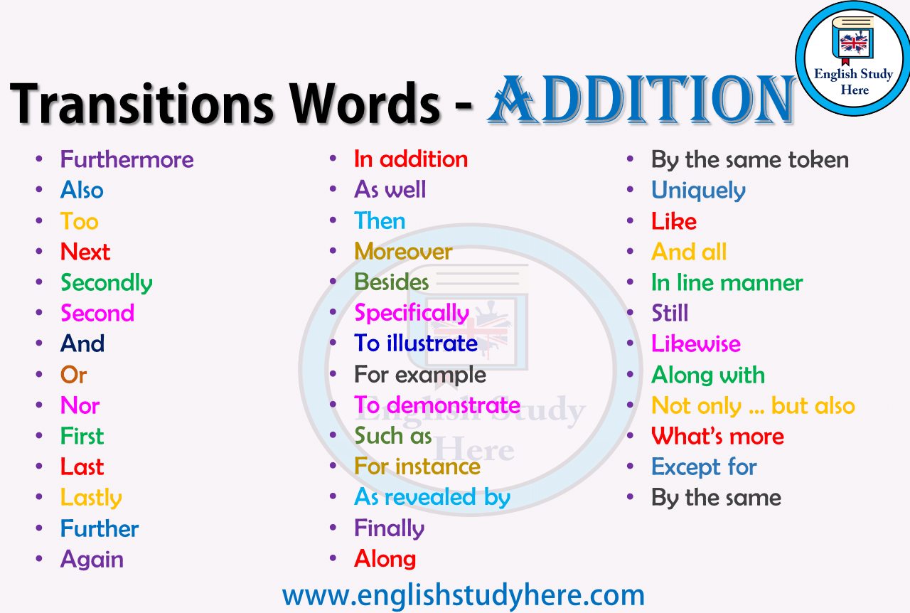 Transitions Words - ADDITION