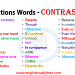 Transitions Words - CONTRAST