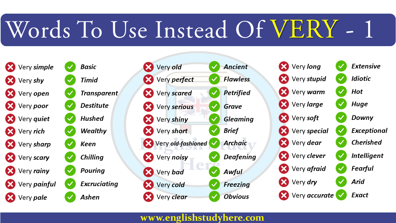 Words To Use Instead Of VERY