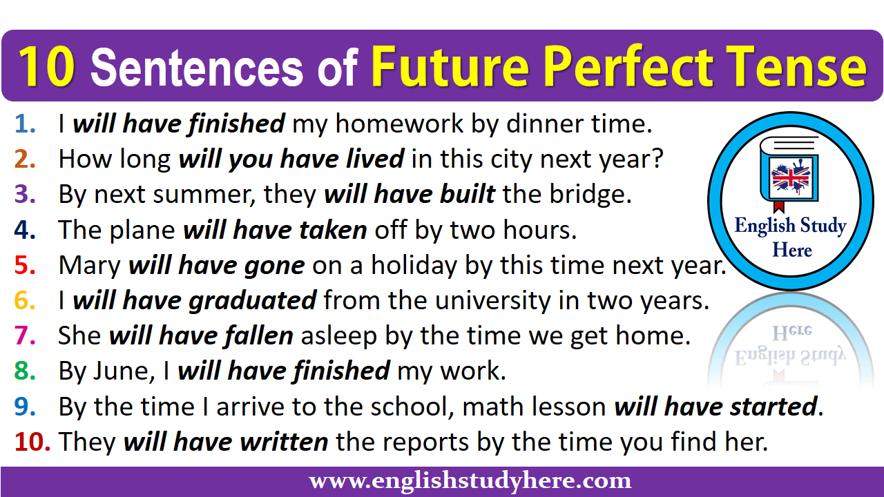 10 Sentences of Future Perfect Tense