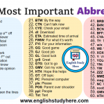 60 Most Important Abbreviations