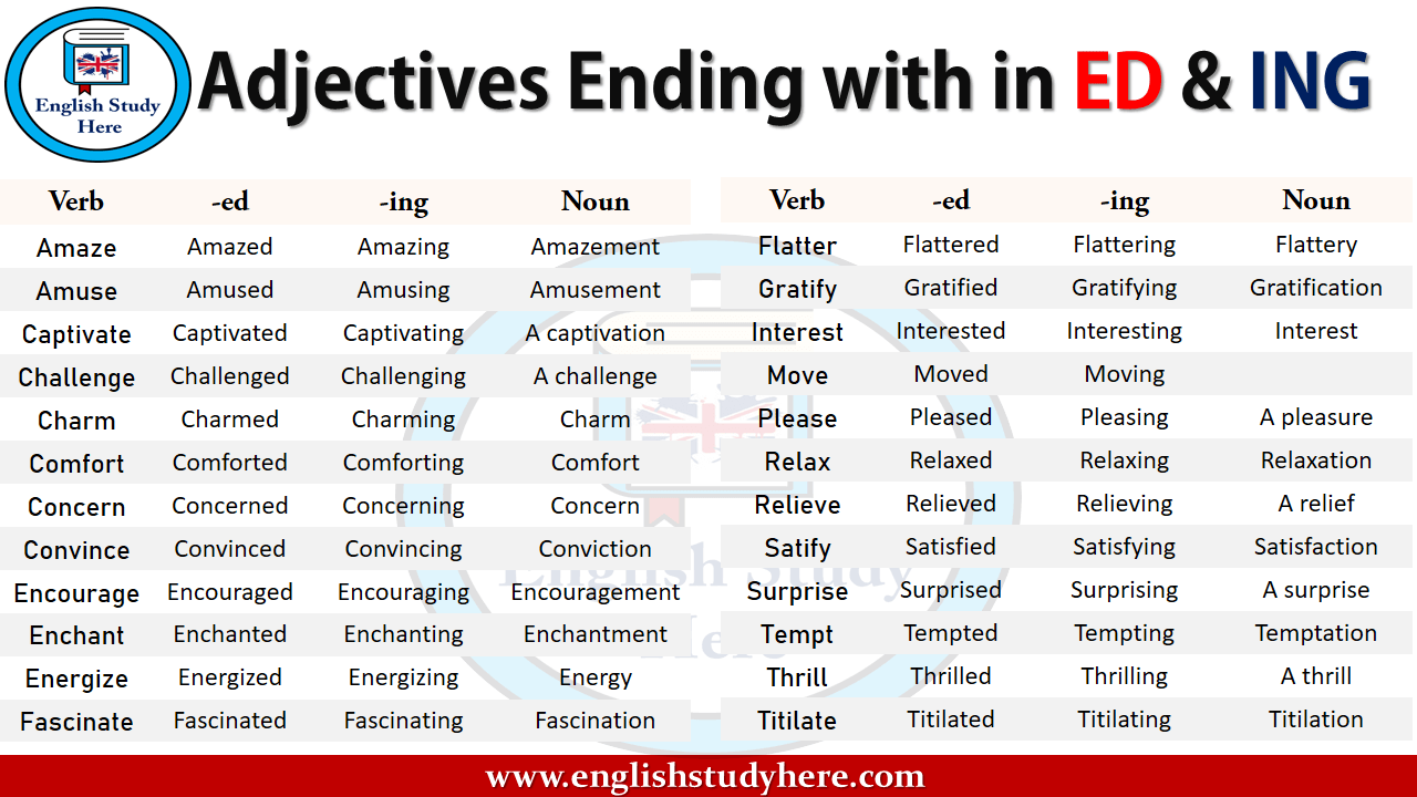 Adjectives Ending With -ed and -ing - English Study Here