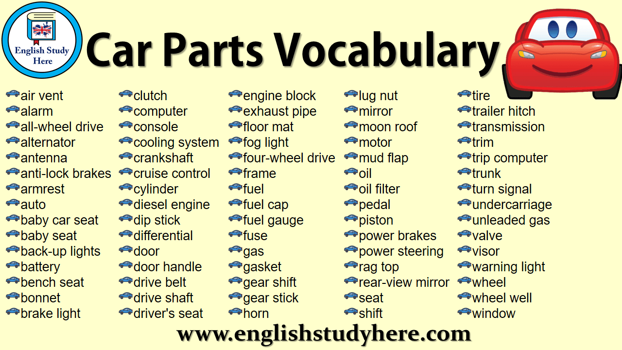 Car Parts Vocabulary