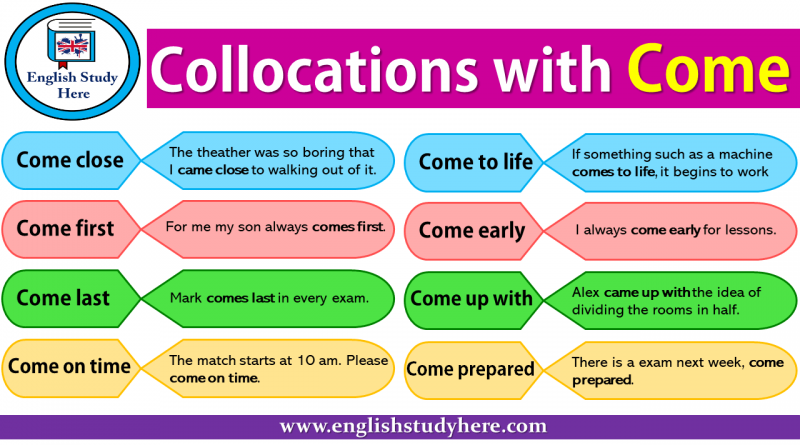 Collocations with Come in English