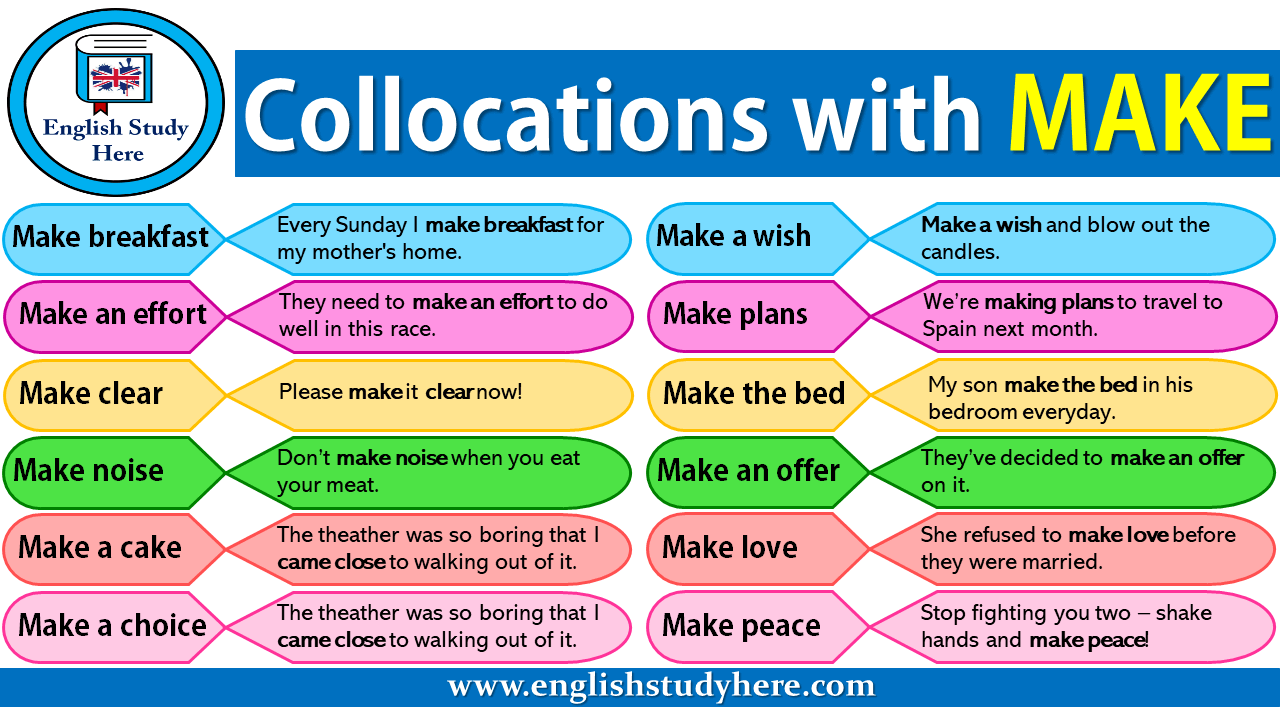 Collocations with Make in English