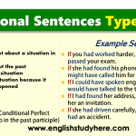 Conditional Sentences Type 3