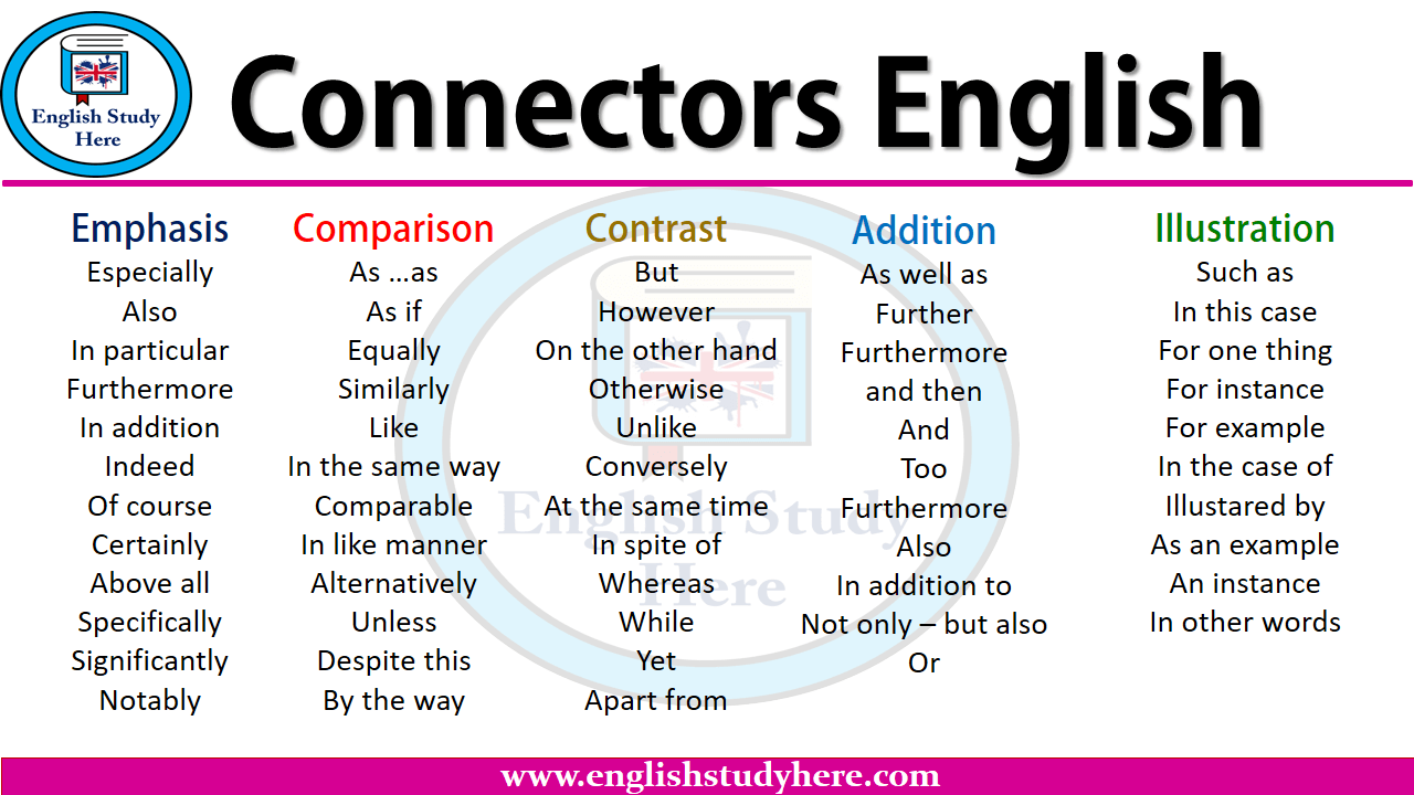 Connectors English