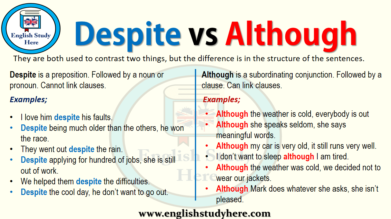 Despite vs Although in English Grammar