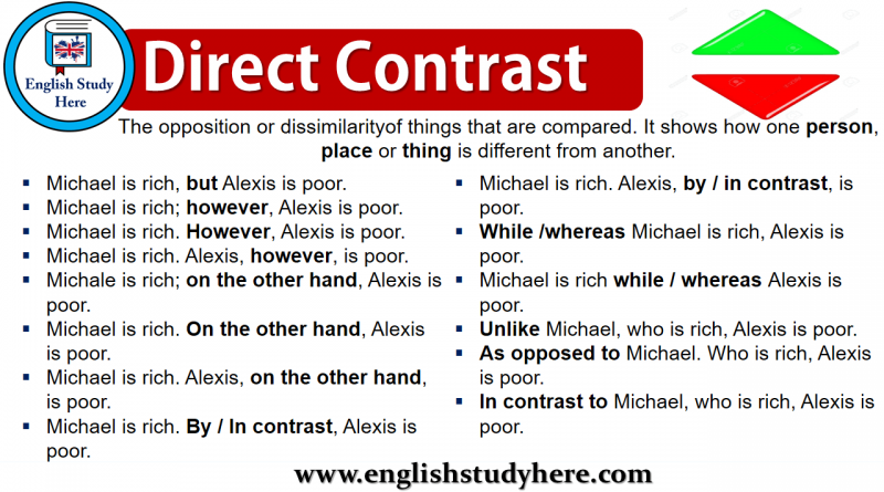Direct Contrast in English