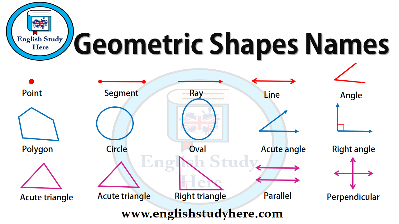 Geometric Shapes Names