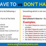 HAVE TO vs DON'T HAVE TO in English
