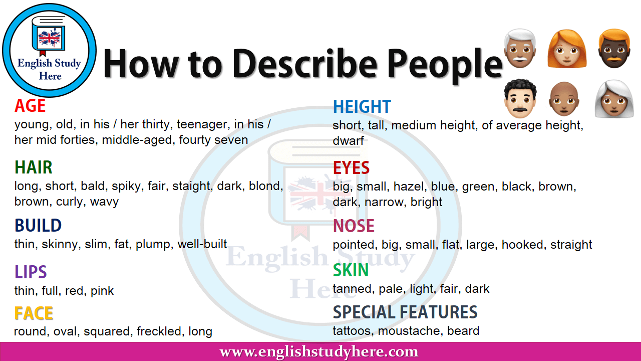 How to Describe People in English