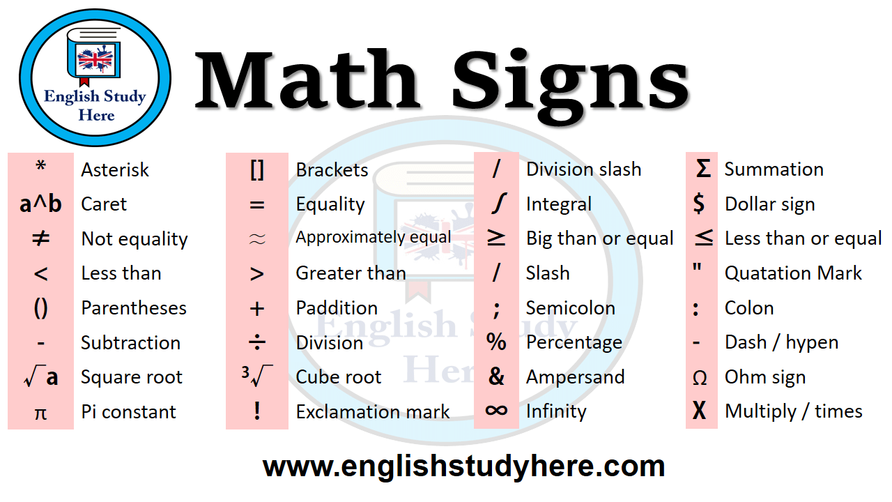 math signs - english study here