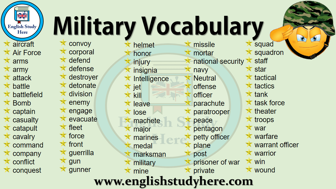 Military Vocabulary