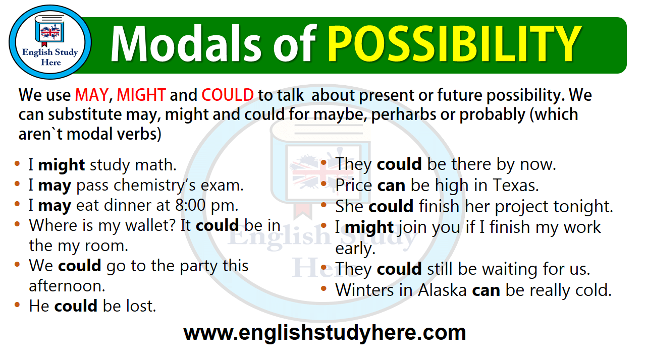 Modals Of Possibility English Study Here