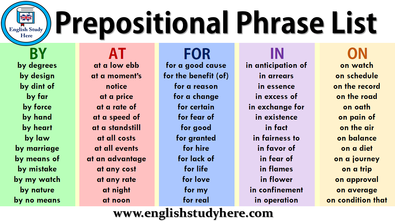 Prepositional Phrase List - English Study Here