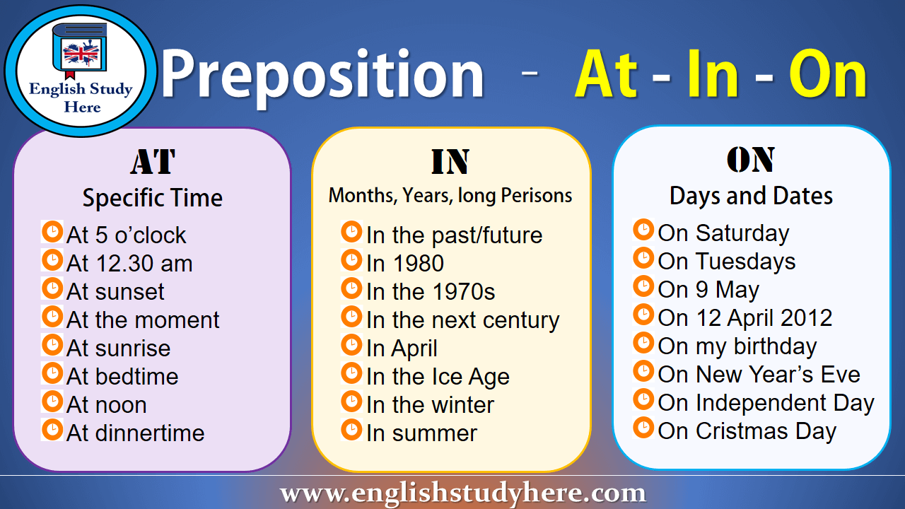 Prepositions in on at in english