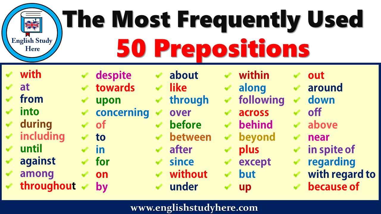 The Most Frequently Used Prepositions on commonly used conjunctions