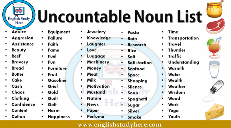 Uncountable Noun List