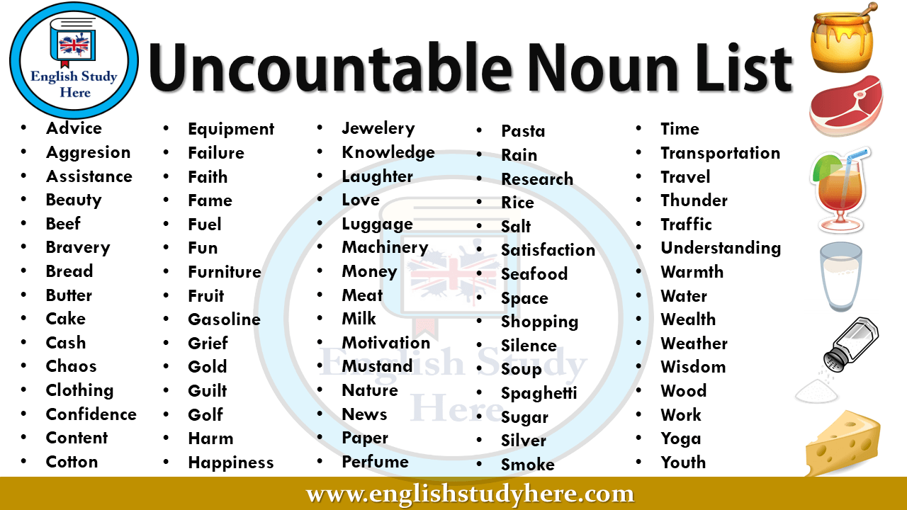 What Are Nouns? - Definition, Types & Examples - Study.com