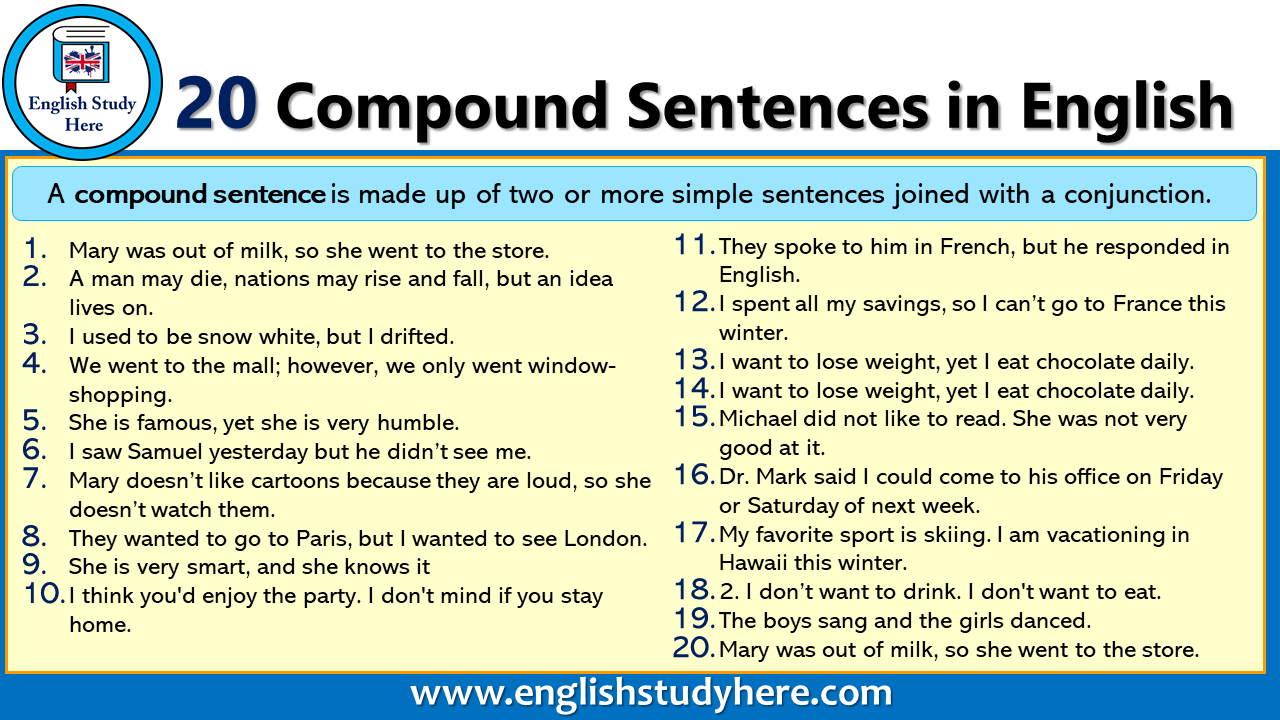 20 Compound Sentences in English - English Study Here