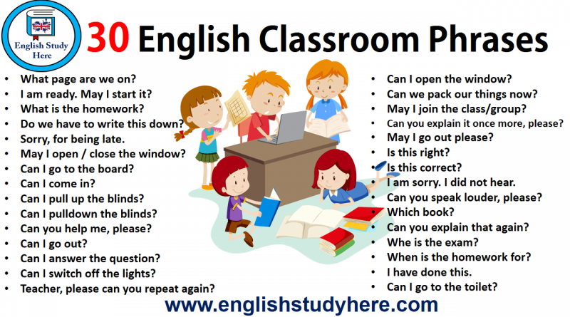 30 English Classroom Phrases