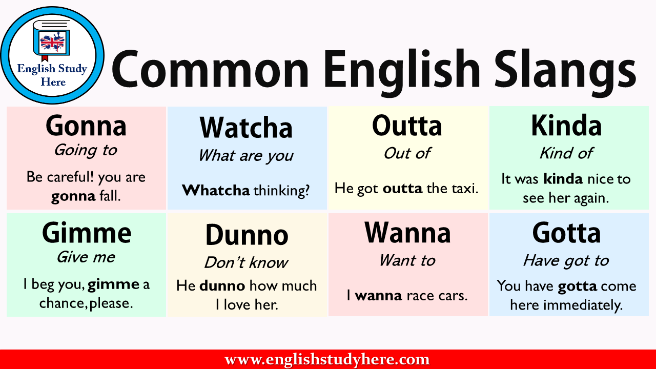 Common English Slangs