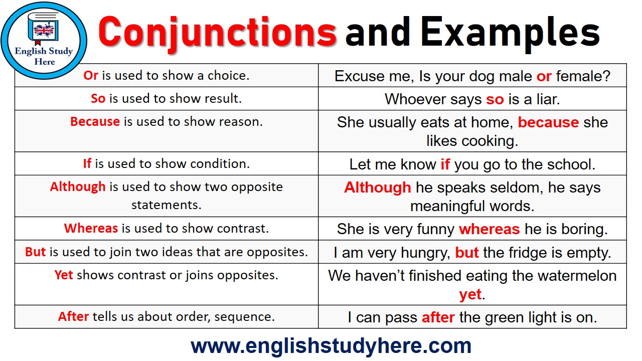 Conjunctions - Lessons - Tes Teach