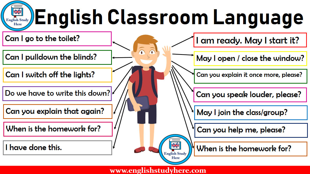 English Classroom Language