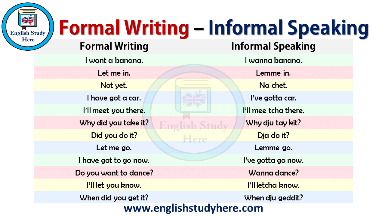 Formal Writing – Informal Speaking
