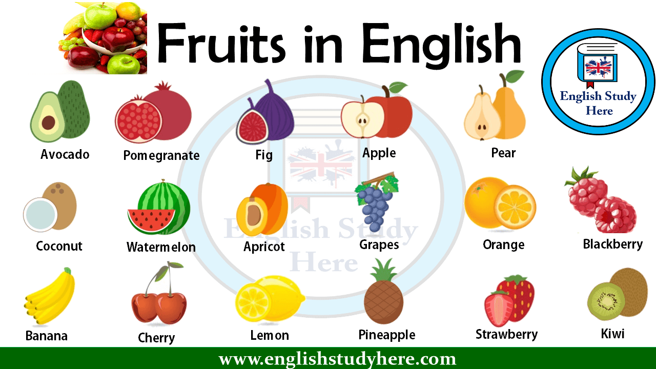Fruits Name With Picture In English For Kids