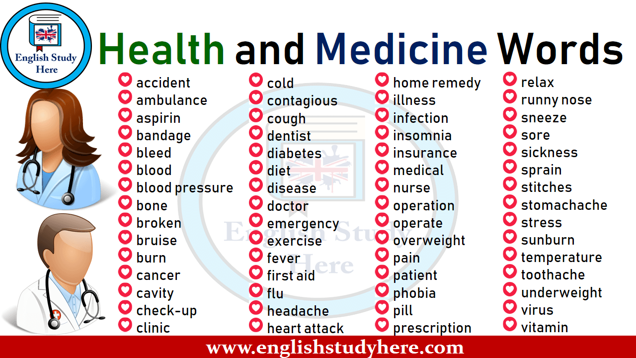 Health and Medicine Words in English