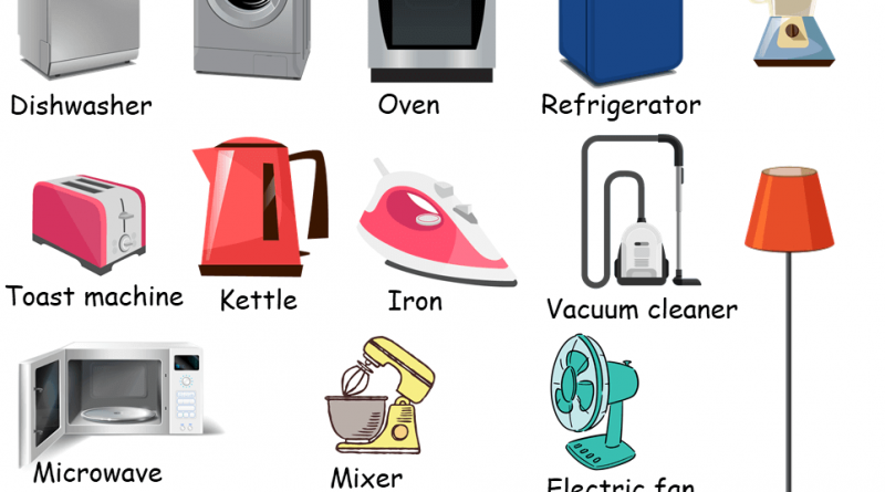 Household Appliances Names