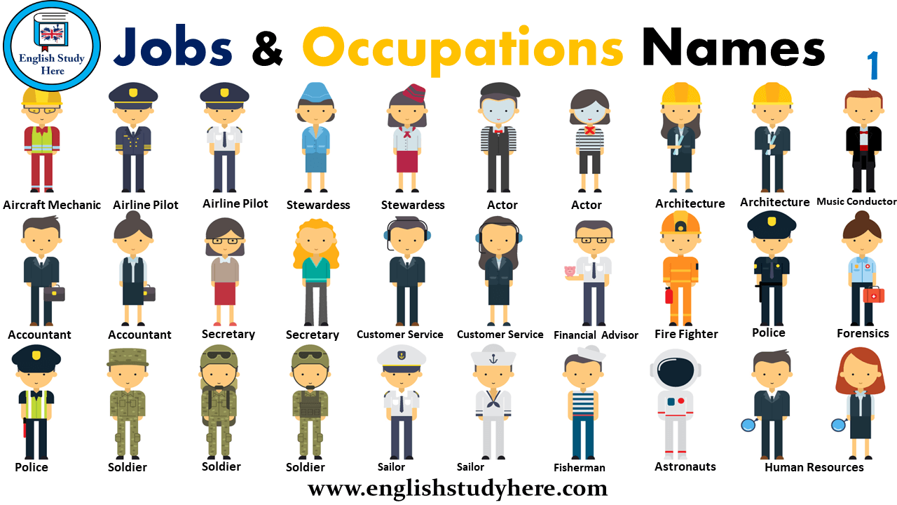 Jobs & Occupations Names-2