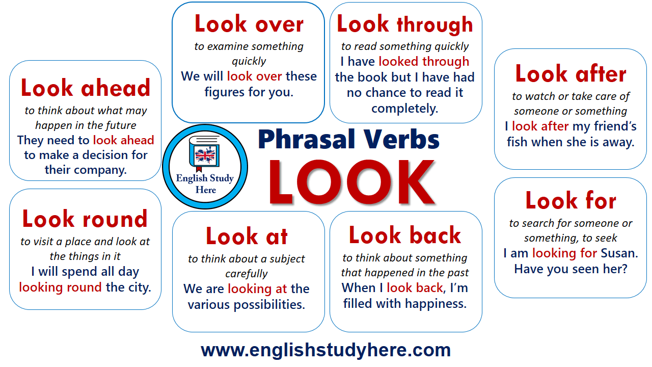 Phrasal Verbs – LOOK in English