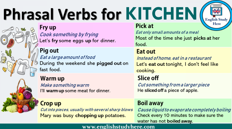 Phrasal Verbs for KITCHEN