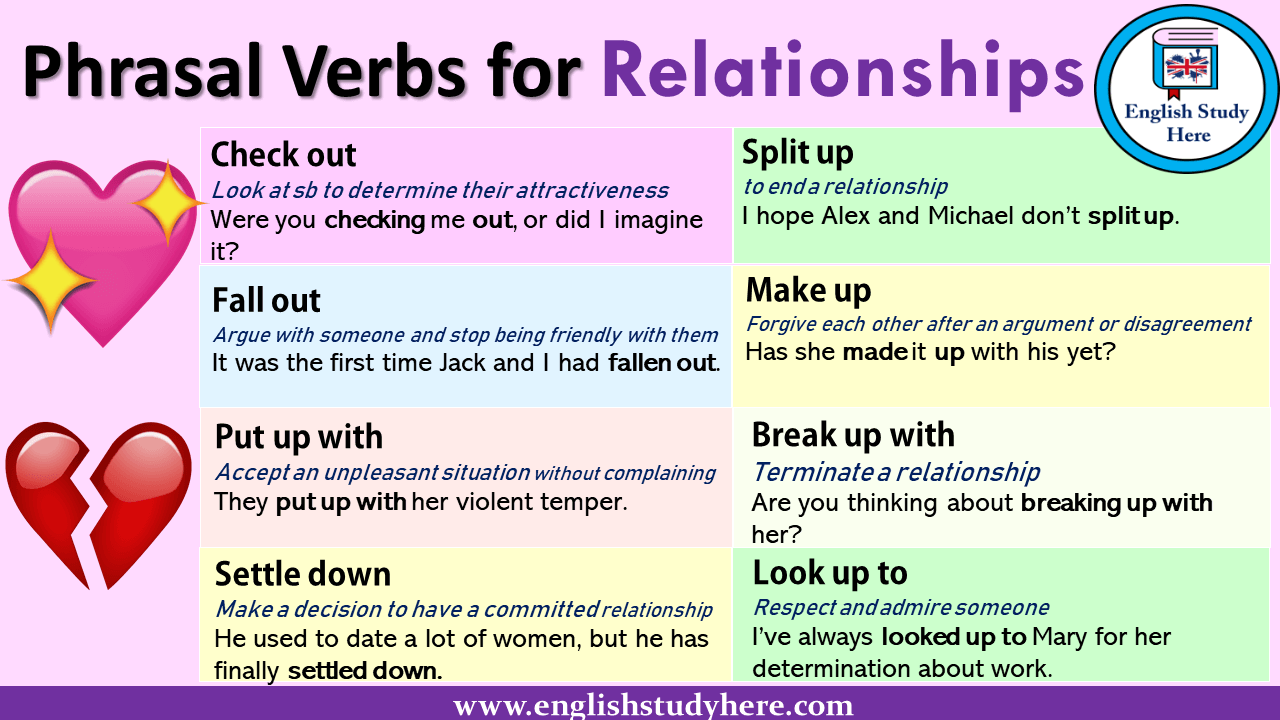 Phrasal Verbs for Relationships