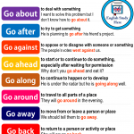 Phrasal Verbs with GO in English