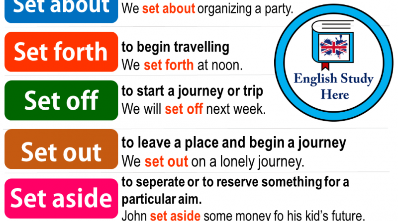 Phrasal Verbs with SET in English