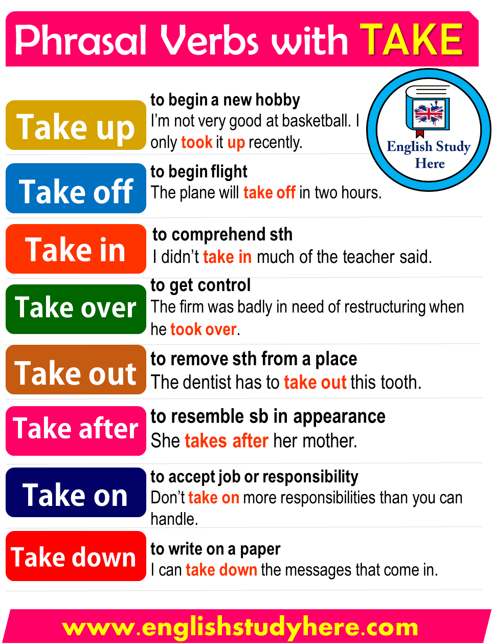 Phrasal Verbs with TAKE